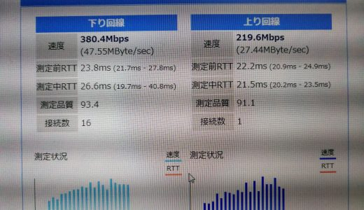 IPv6の高速インターネット回線を契約したのに遅い!というお悩みを解決